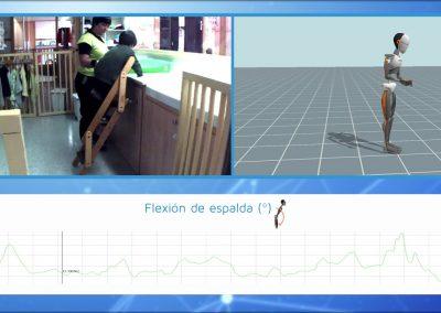 Uso de escalera de acceso de niños al cambiador de pañales para disminuir el riesgo dorsolumbar