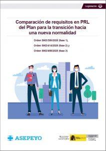 Requisitos en PRL del Plan para la nueva normalidad (fases 1, 2 y 3)