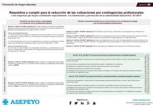 Esquema resumen de Asepeyo sobre requisitos para el Bonus (R.D. 231/2017)