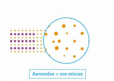 Los aerosoles, vía principal de contagio de la COVID-19