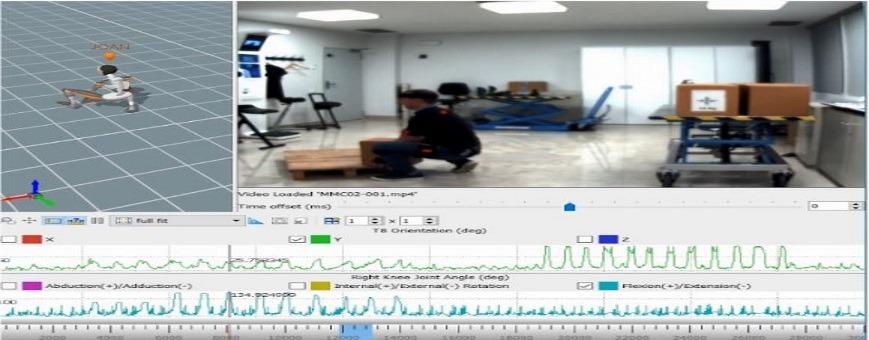 Tecnología MOCAP aplicada a la prevención de trastornos musculoesqueléticos en el trabajo