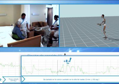 Uso de grúa de bipedestación en transferencia de residente de cama a silla para disminuir el riesgo dorsolumbar